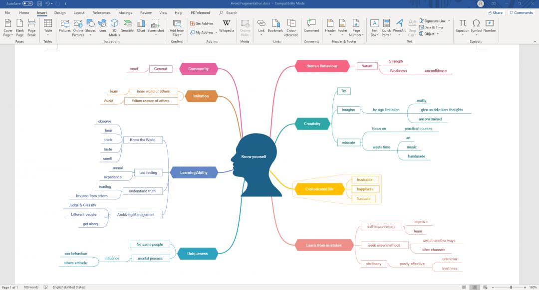 Mapa Mental Mapas Mentales Map Map Screenshot Ana