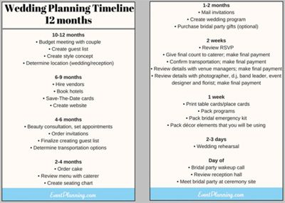 How To Create A Wedding Planning Timeline Time