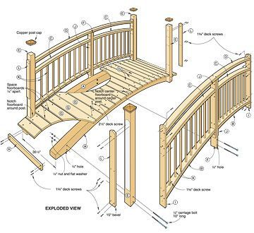 25+ Best Ideas About Garden Bridge On Pinterest | Pallet Bridge, Bridge To  Bridge