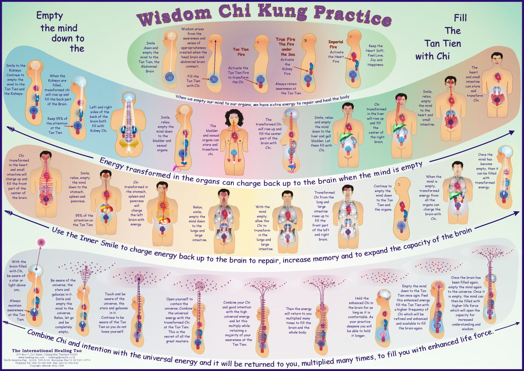 healing tao poster | Chi kung, Qigong, Simply energy