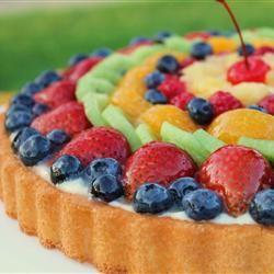 Fruit Galore Sponge Cake Recipe