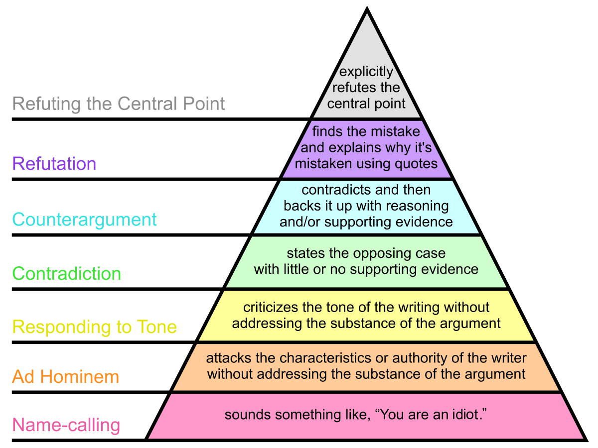 Ad Hominem Pronunciation Ad Hominem Examples And