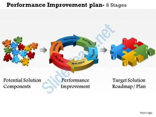 0614 performance improvement plan 6 stages powerpoint presentation - performance improvement template