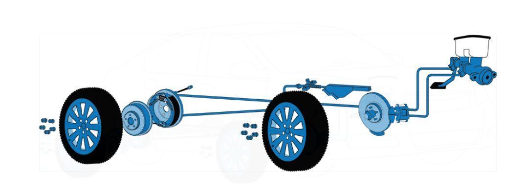 Brake inspection needs of customers in maryland virginia