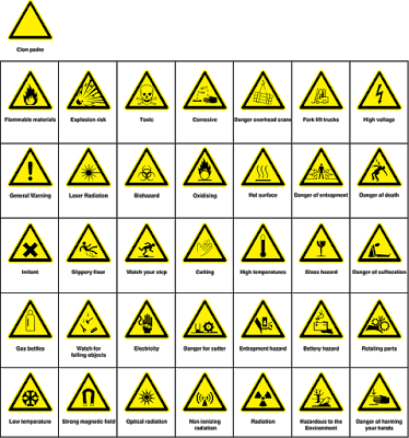 The Importance Of Safety Sign Hazard Symbol Safety Signs And Symbols Hazard Sign