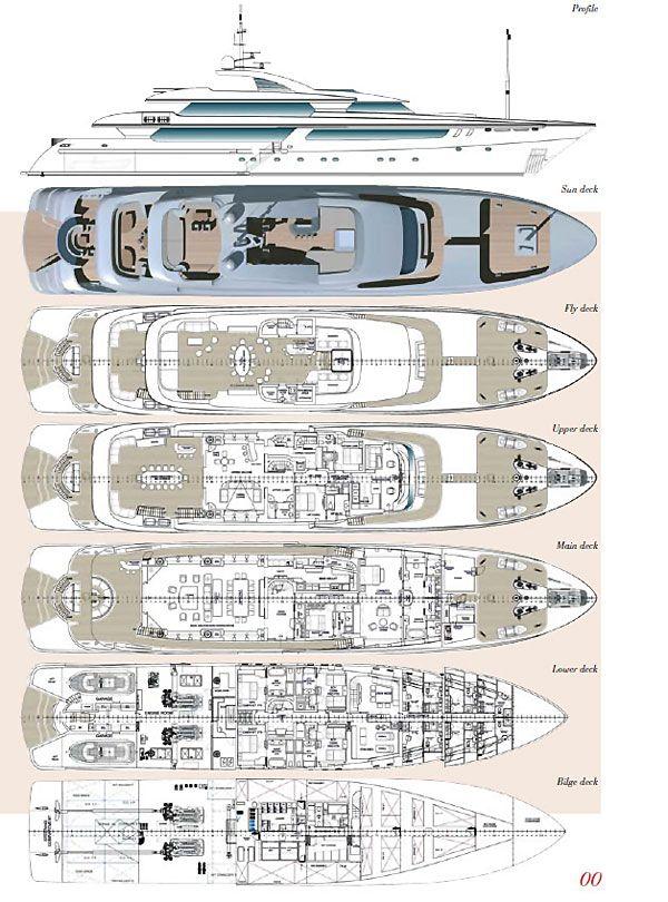 Luxury Yacht Engine Room: Pin On Yacht GA