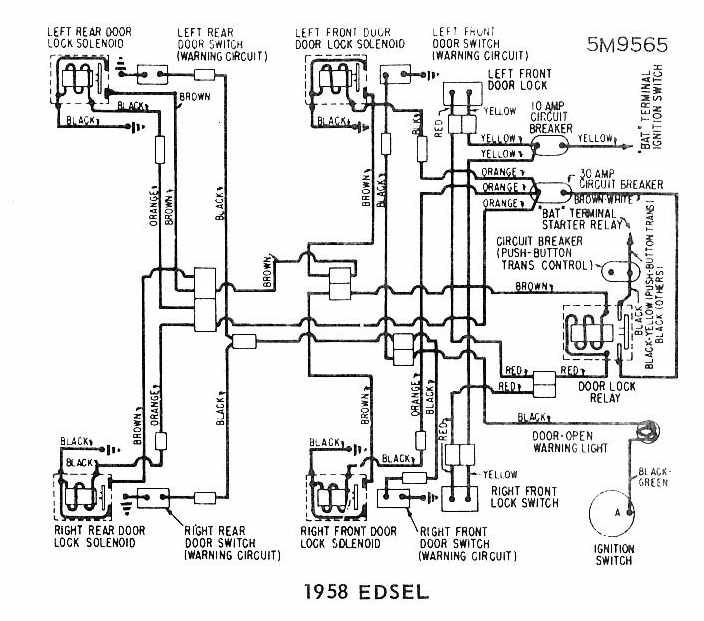 door locks wiring diagram of 1958 ford edsel
