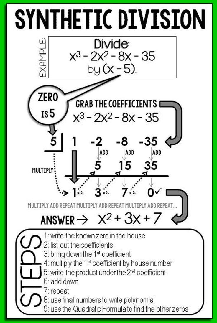Synthetic Division In Algebra 2 School Algebra College Algebra High School Math