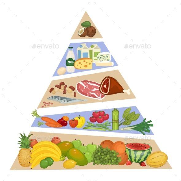 Food Pyramid Vector Concept In Flat Design Food Pyramid Kids Meal Plan Pyramids