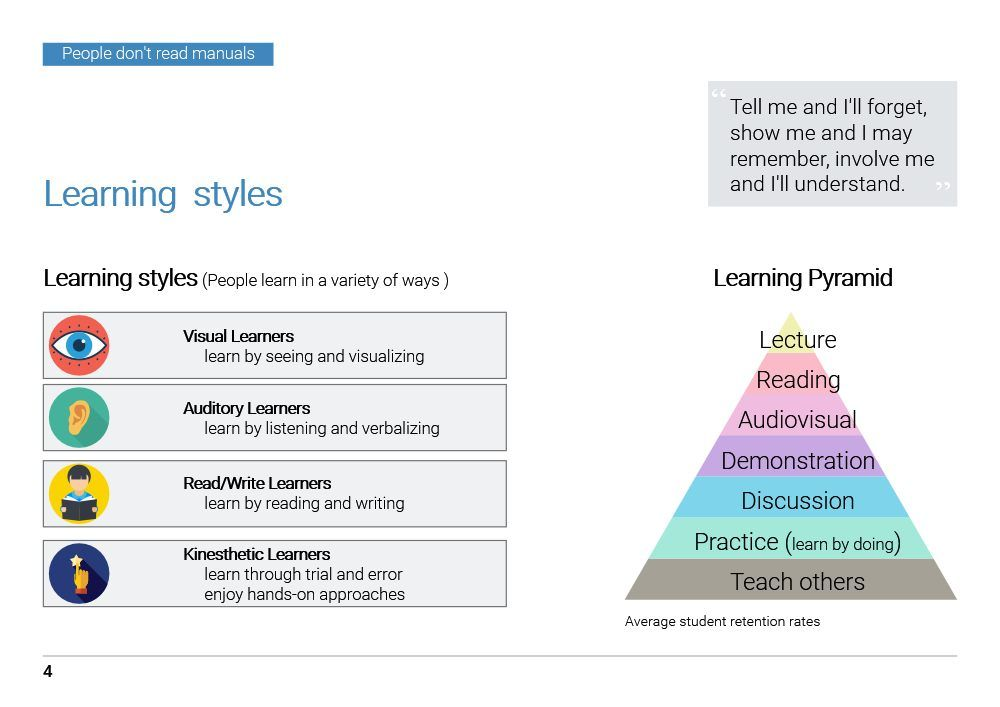 Learning Style Why Don T User Read Instruction By Doing The Paradox Of Active How To W Pyramid Auditory Learners A Decision Theoretic Approach For Interface Agent Development Phd Dissertation