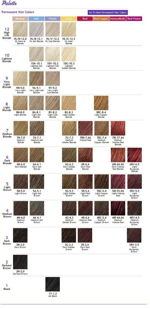 Ion Color Brilliance Chart  Hair Color Or Cut Ideas