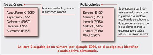 edulcorante maltitol diabetes tipo