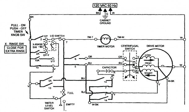 Wiring Schematic For Whirlpool Washing Machine in 2020