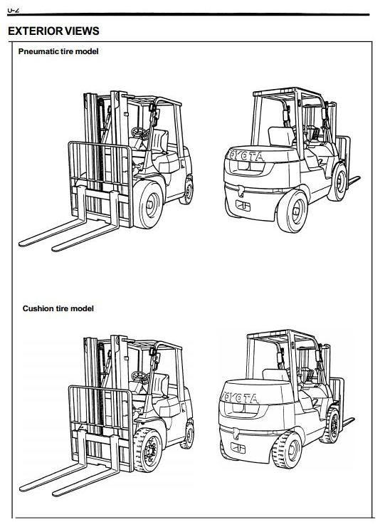 Toyota 7fgu15 18 20 25 30 32 7fgcu32 7fgcu20 7fgcu25 7fgcu30 Workshop Service Manual Toyota Forklift Manual