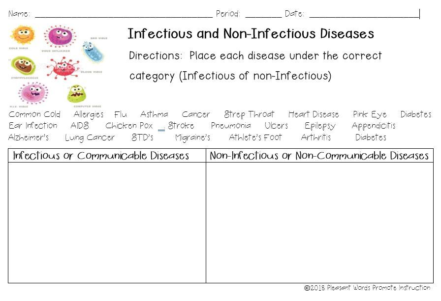 Infectious Vs Non Infectious Diseases Student Activity Student Activities Infectious Disease Disease