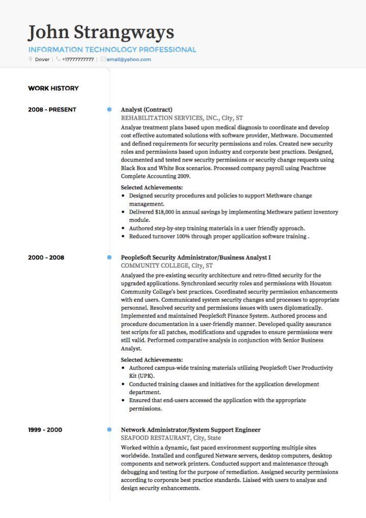 Cv template business business resume cv template
