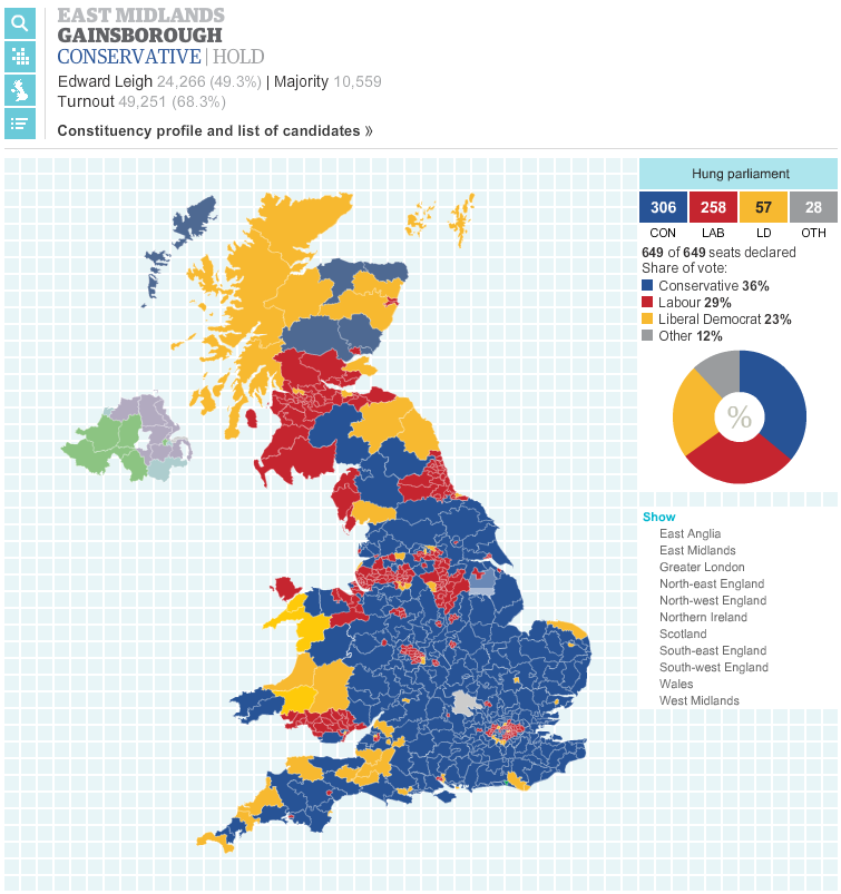 Election results map showing all the results in all UK