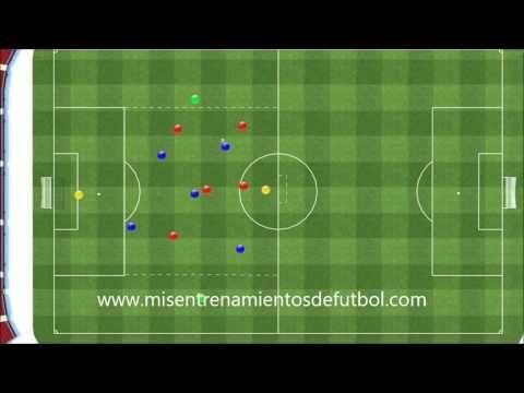 Ejercicios De Fútbol 5 Jugadores Contra 5 2 Porteros 2 Neutrales En Banda Juego En Medio Campo You Ejercicios De Fútbol Entrenamiento Futbol Ejercicios