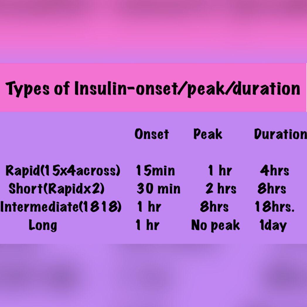 tricks to remember insulin types peak  duration