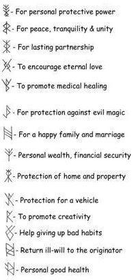 Runes #vikingsymbols
