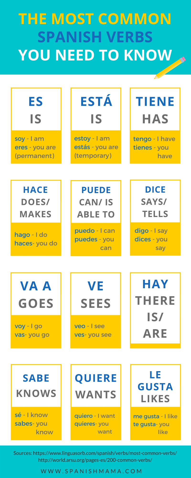 Common Spanish Verbs Words You Need To Know Learning Spanish Vocabulary Learning Spanish Spanish Verbs
