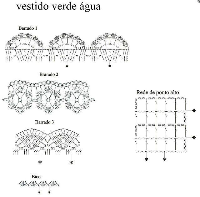 Patrones Crochet: Vestido con Ondas Patron | Proyectos que debo ...