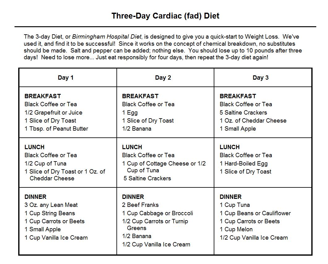 cardiac diabetes diet menus