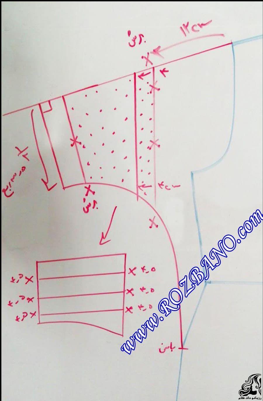 آموزش رسم الگو خیاطی مانتو جلو باز مدل ثنا نکات ترسیم الگوی مانتو Diy Sewing Clothes Fashion Sewing Sewing Clothes