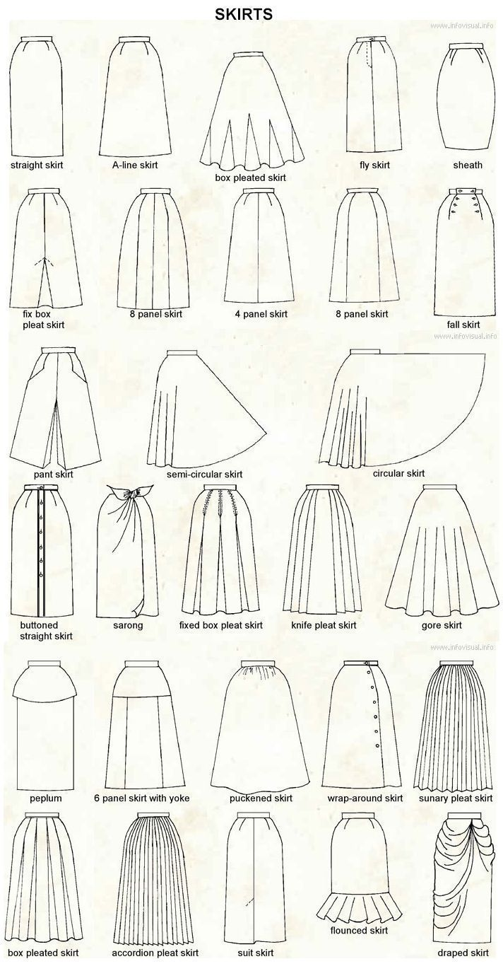 Best 12  Get the perfect designs wirh fitting all by this small guide #fashiondresses