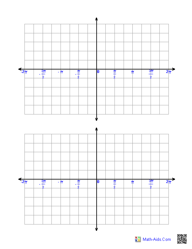 Trigonometric Graph Paper Minus 2 Pi to Plus 2 Pi – Graphing Trig Functions Worksheet