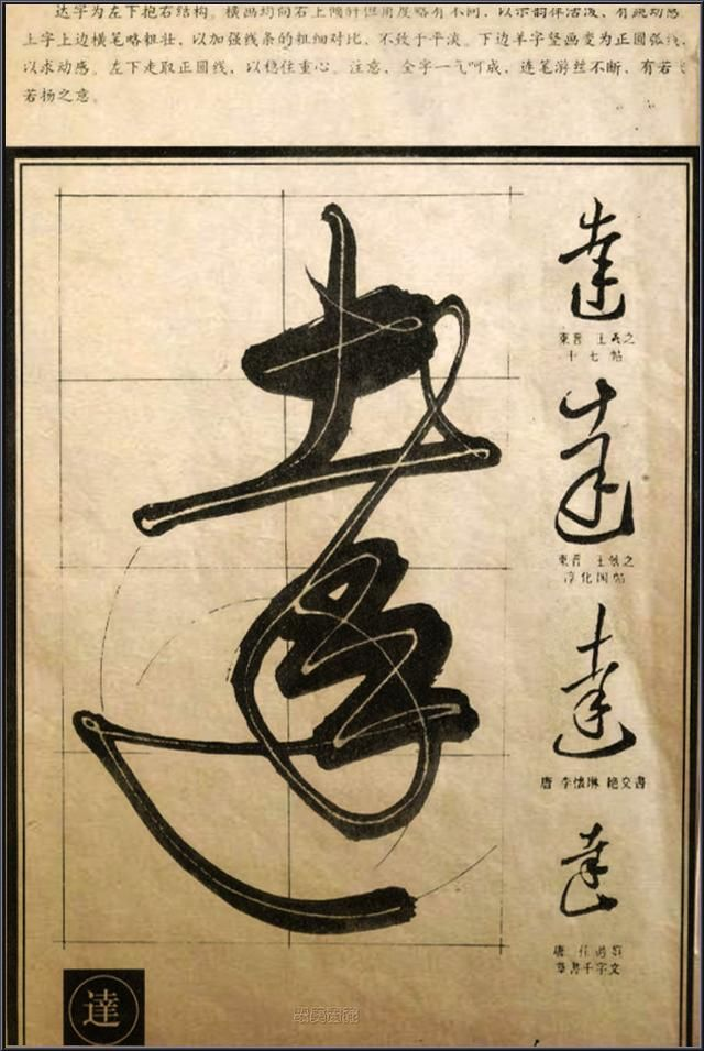 Analytical Classic Cursive Strokes Chinese Misc