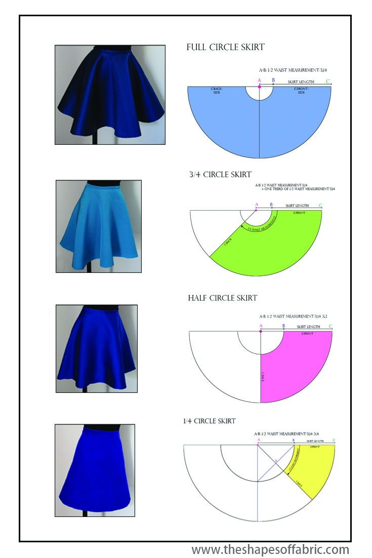 Here are all the basic circle skirt patterns. Check out the link for more instructions and variatio
