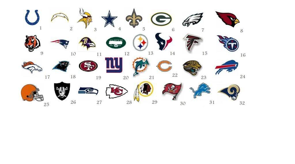 Sports team logo quiz answers