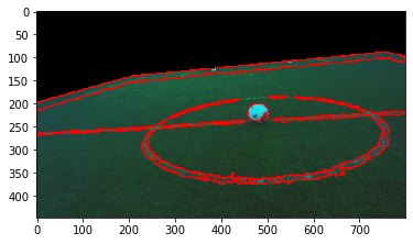 Python How To Detect Lines In A Football Field Using Opencv Stack Overflow In 2021 Football Field Coding In Python Football