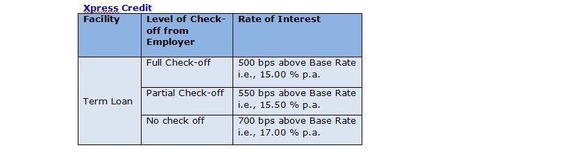 Recap On Sbi Personal Loan Interest Rates For The Year Of 2014 Storeboard Loan Interest Rates Personal Loans Loan