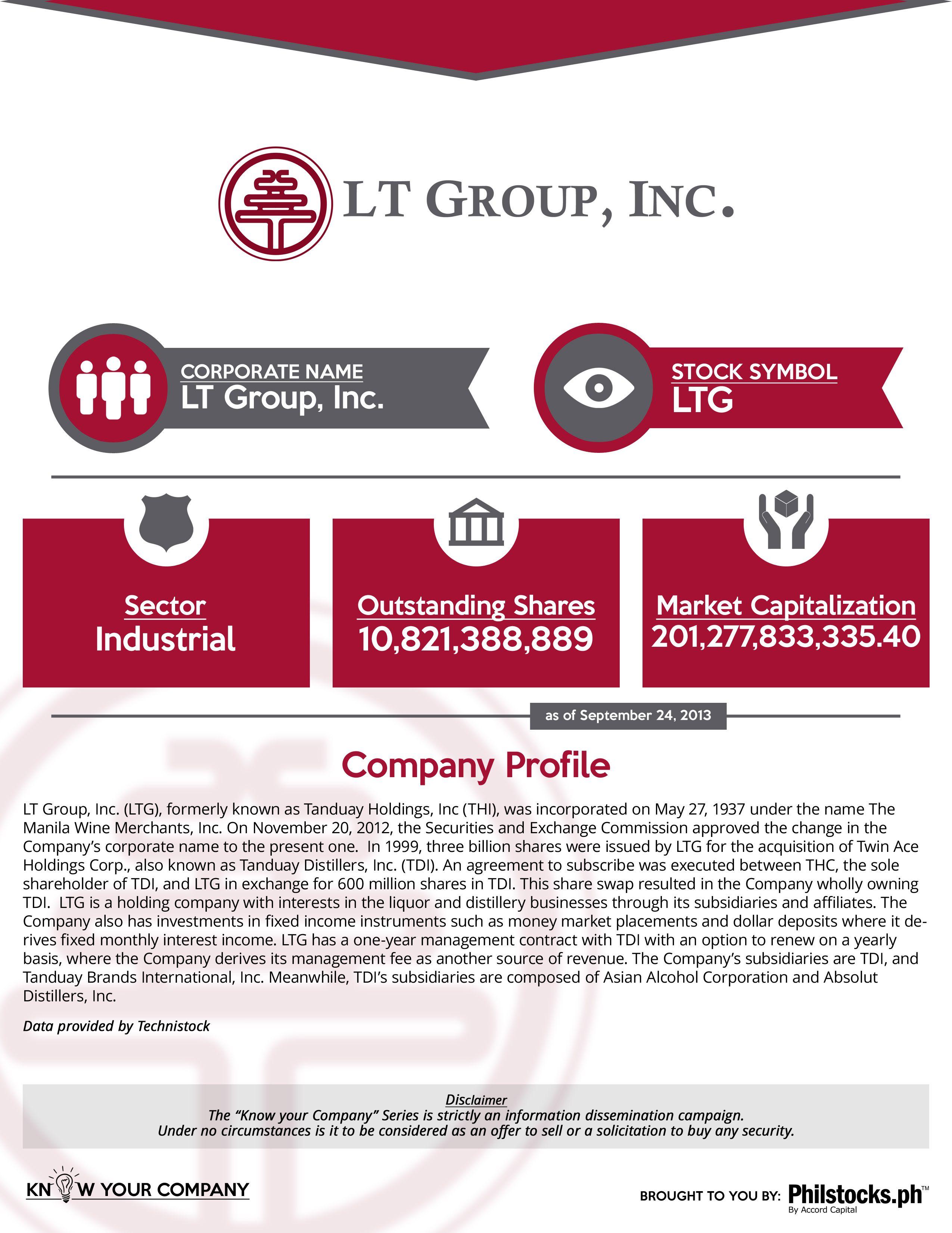 LT Group, Inc. (LTG)