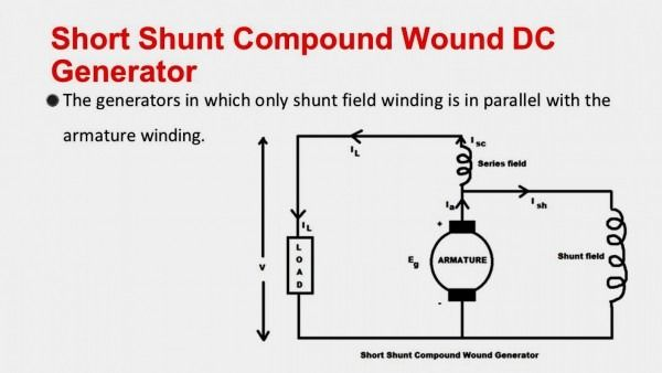 Shunt Wound Dc Motor Schematic Dc Generator Chapter Ppt Video