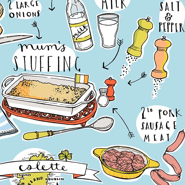 OLIVIA WHITWORTH Recipe: Stuffing (custom print)