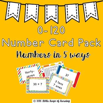 0 120 Number Cards In 5 Representations Numeral Numbers Expanded
