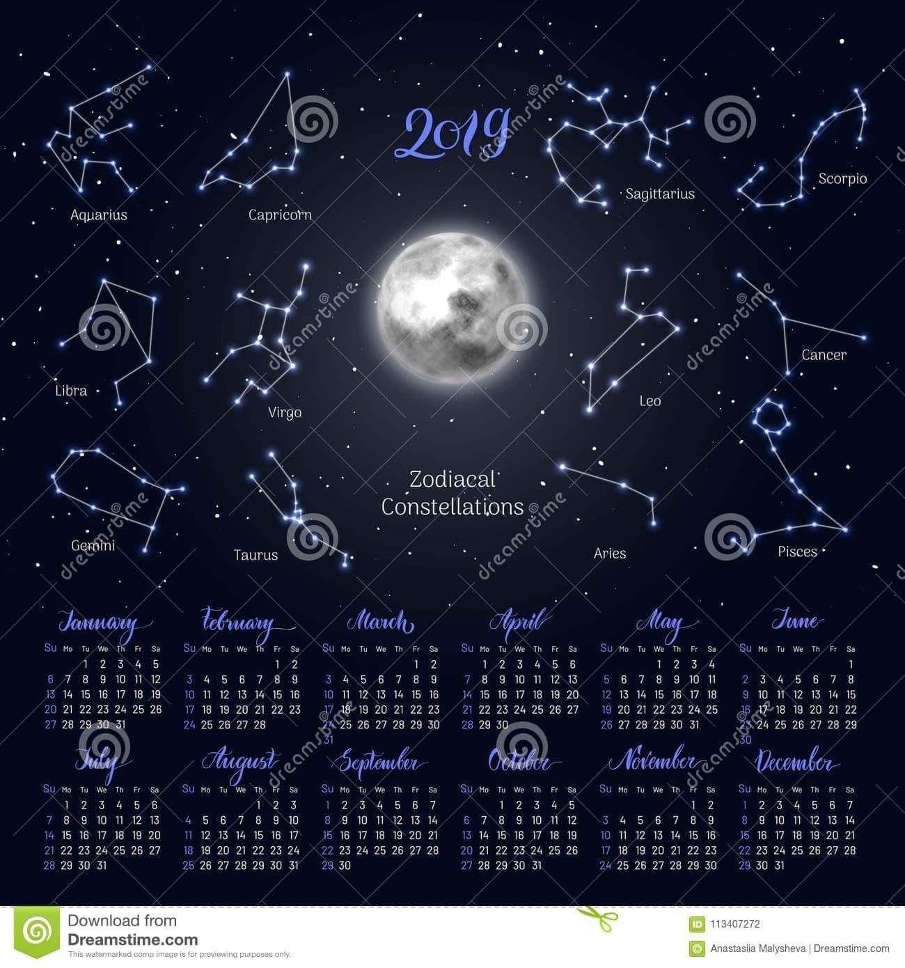 Pin By Tracie Churches On Horoscopes