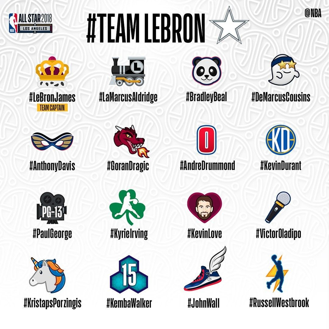 Team Lebron Nba Asg 2018 Best Nba Players Nba Nba Sports
