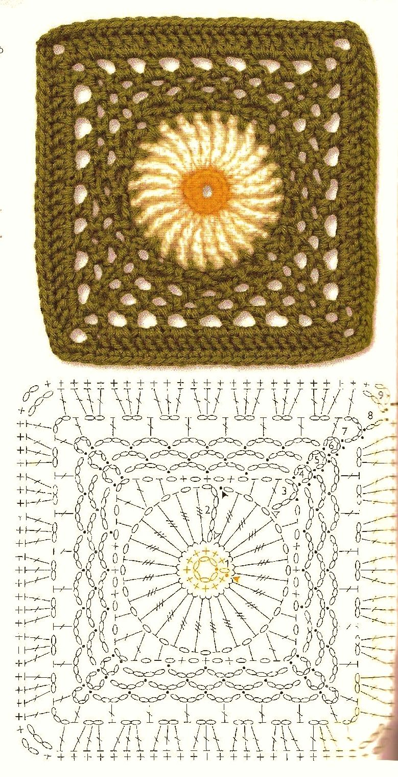 granny square crochet | crochet granny et points | Pinterest ...