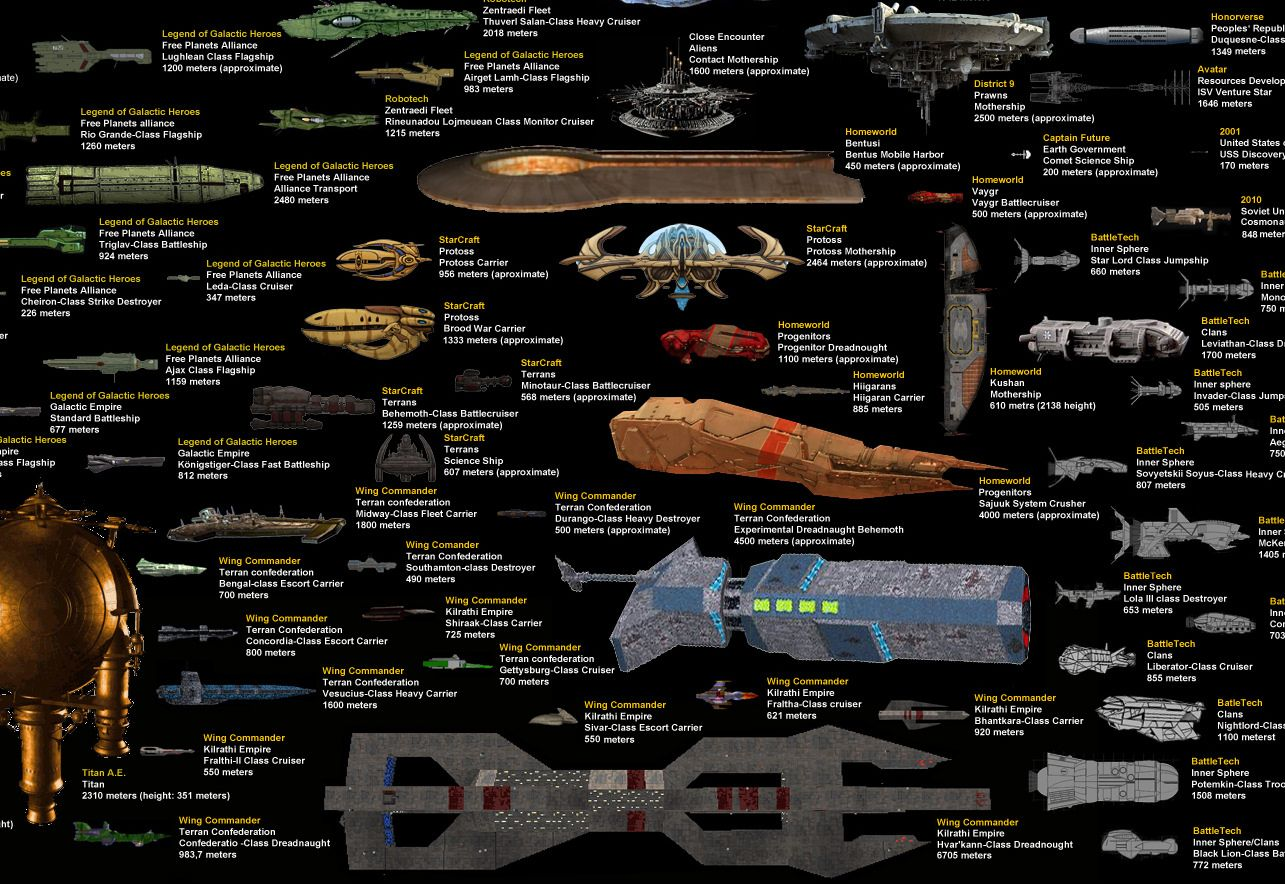 Wing Commander Prophecy Ships Google Search Wing Commander Starship Fighter