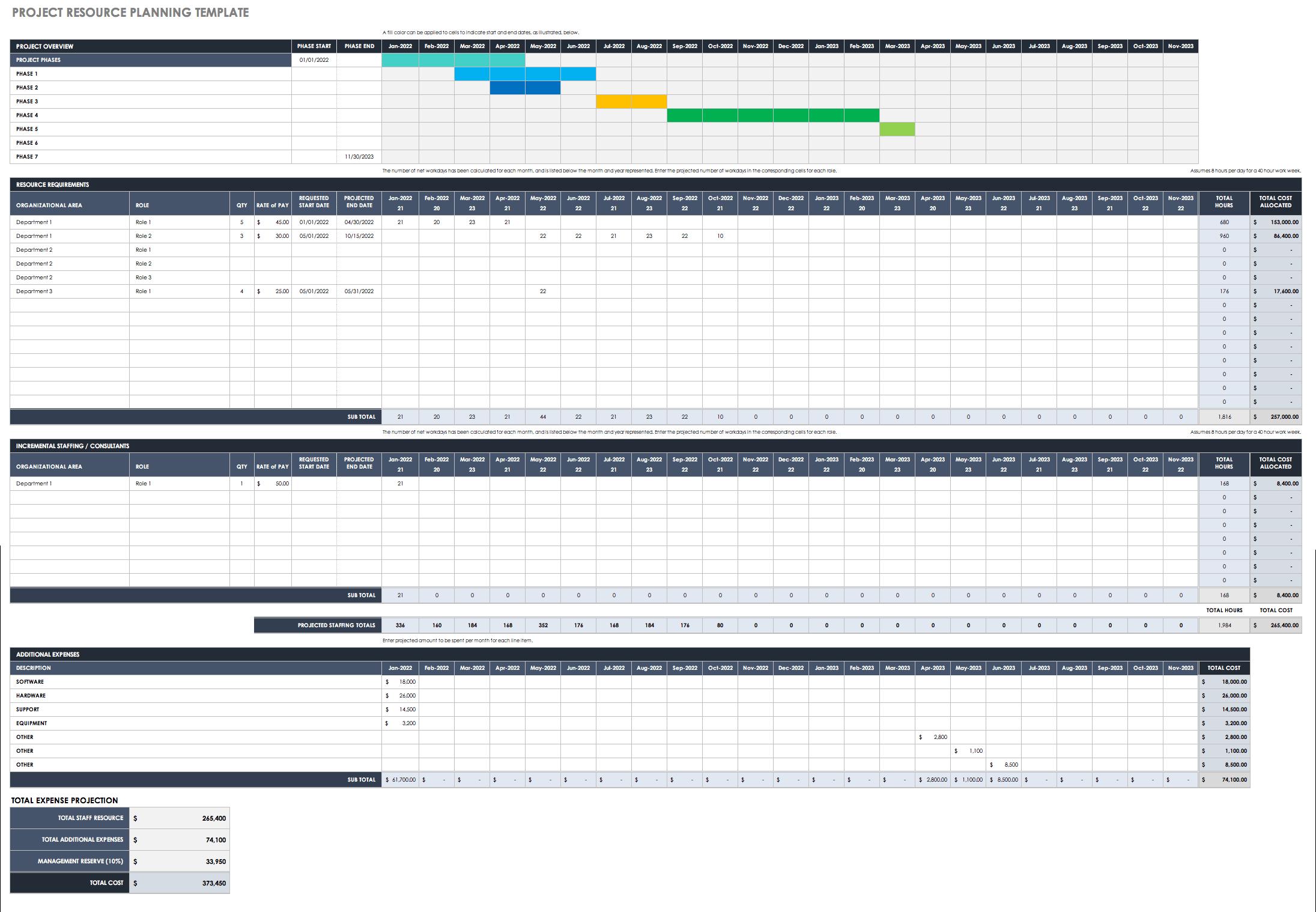 Unique Microsoft Project Schedule Templates #exceltemplate ...