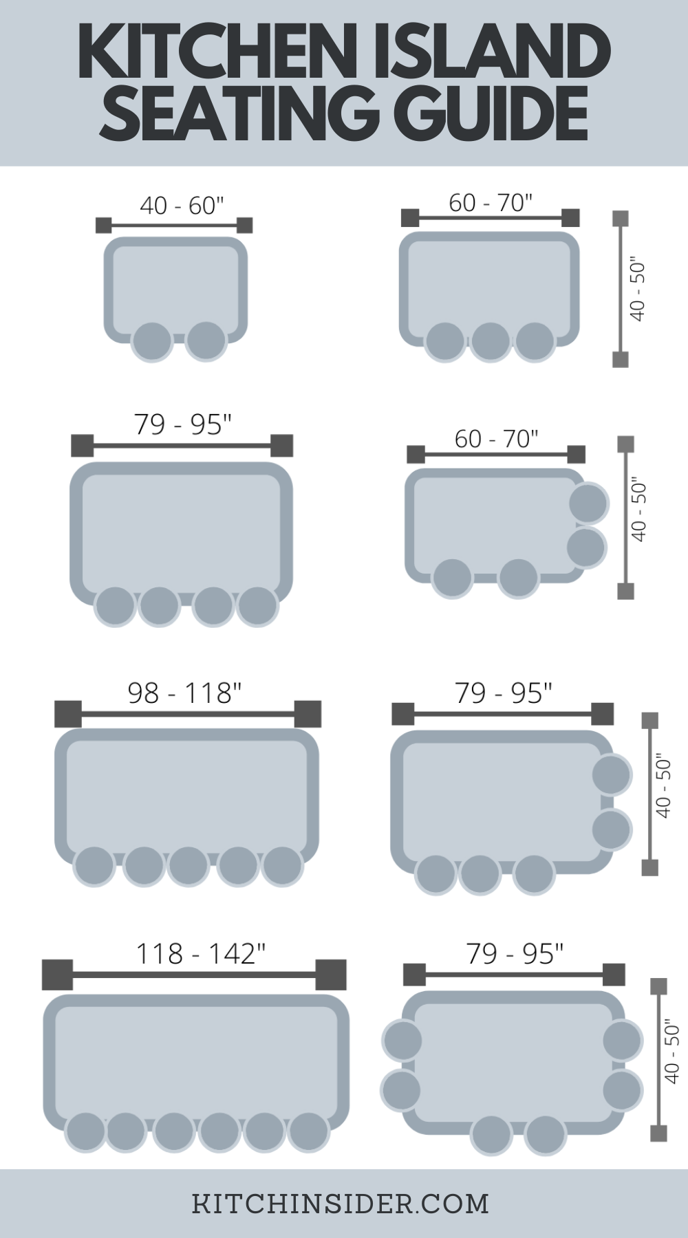 Kitchen Island Dimensions With Seating For 3 Novocom Top