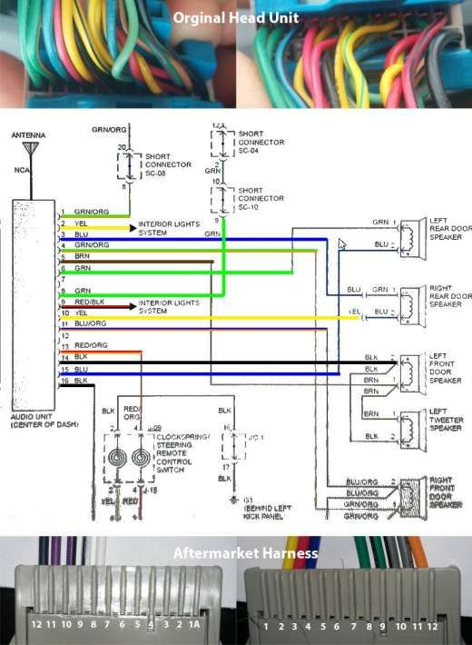 16 2005 Kia Sorento Car Radio Wiring Diagram Car Diagram Wiringg Net Kia Kia Soul Kia Sorento