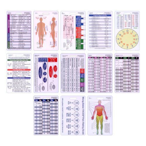 Complete vertical badge card reference set pocket id guide complete vertical badge card reference set pocket id guide graduation gift set scrubs and stuff llc negle Gallery