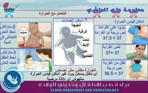 Pin By Omaima On معلومات طبية Neonatology Pediatrics Mommy Life