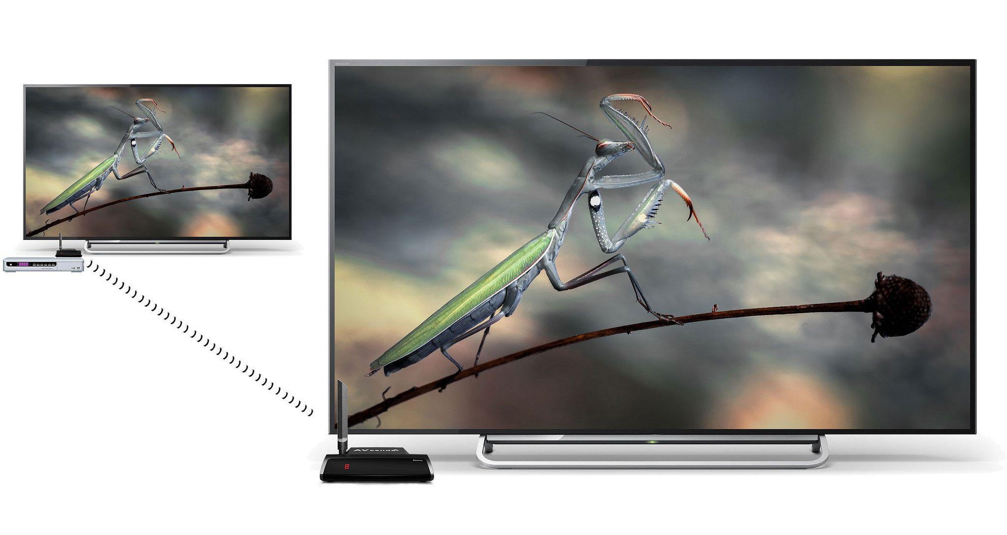 Deutsch)Übertragen einer Drahtlose-TV-Signal | Deutsch and Display