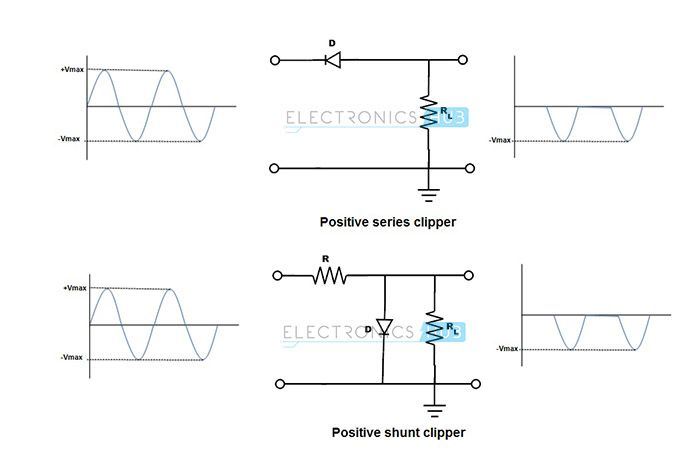 Uses And Applications Of Diodes Rectifier Clipper Clamping Electronic Circuit Projects Diode Electrical Projects